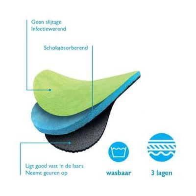 Inlegzool Bekina groen/blauw